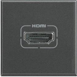 connecteur hdmi type a a visser version 1 3 axolute anthracite 2 modules