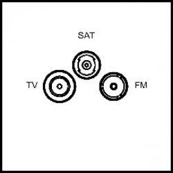 Art d'Arnould - Epure - Prise TV/FM/SAT - Blanc satin