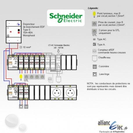 Tableau electrique complet schneider surface 35 m2 t1 - Faire un tableau electrique ...