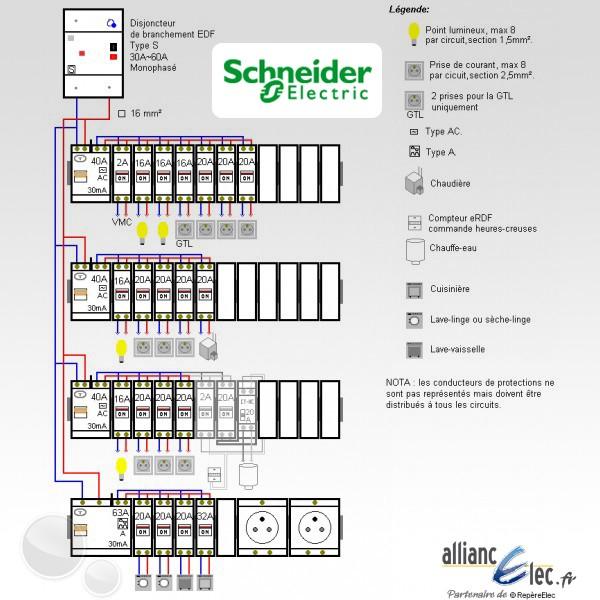 Radiateur schema chauffage mise au norme electrique prix for Prix installation electrique maison neuve 100m2
