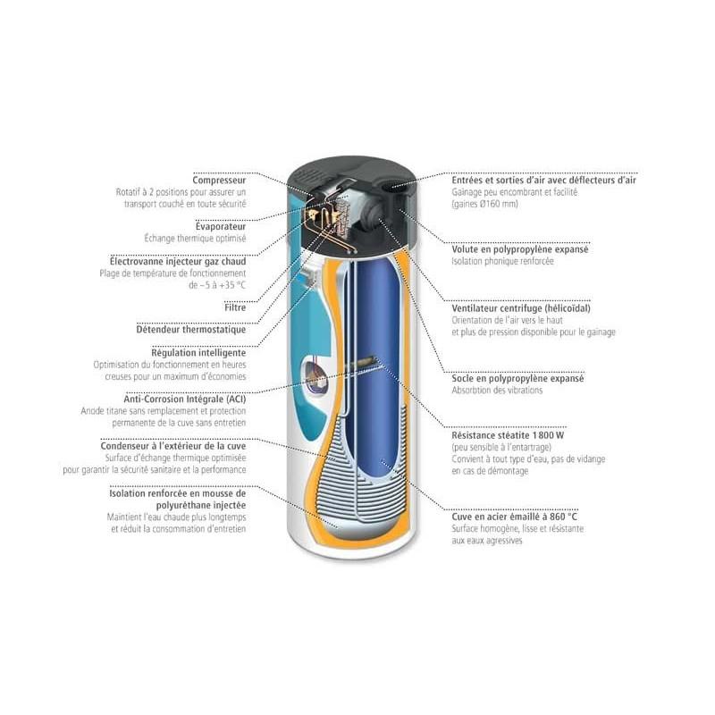 Chauffe eau thermodynamique atlantic odyssee 2 achat en ligne 232508 - Chauffe eau thermodynamique cop ...