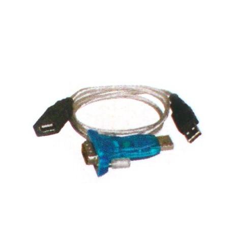 Adaptateur rs232 usb domotique Moeller