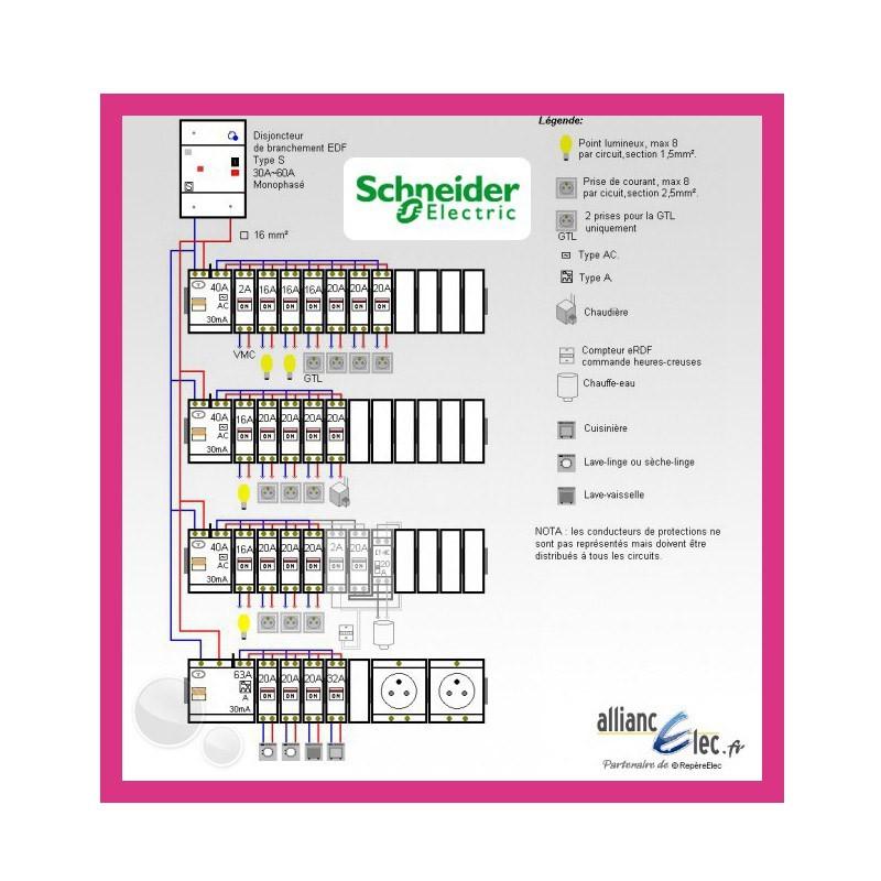tableau electrique complet schneider surface maison suprieur a 100 m2 t6 et plus - Photo Tableau Electrique Maison