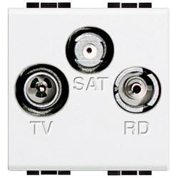 prise tv r sat livinglight blanc 2 modules