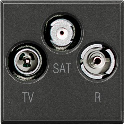 prise tv r sat axolute anthracite 2 modules