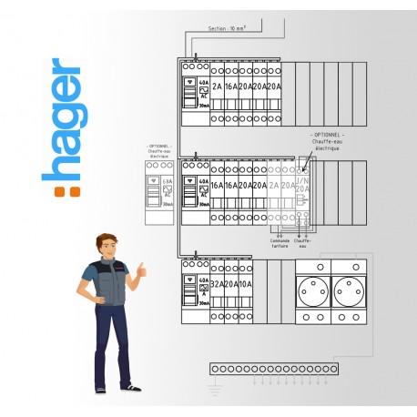 Tableau electrique Pré Cablé Hager surface entre 35 m2 et 100 m2 (T1bis et jusqu'à T5)