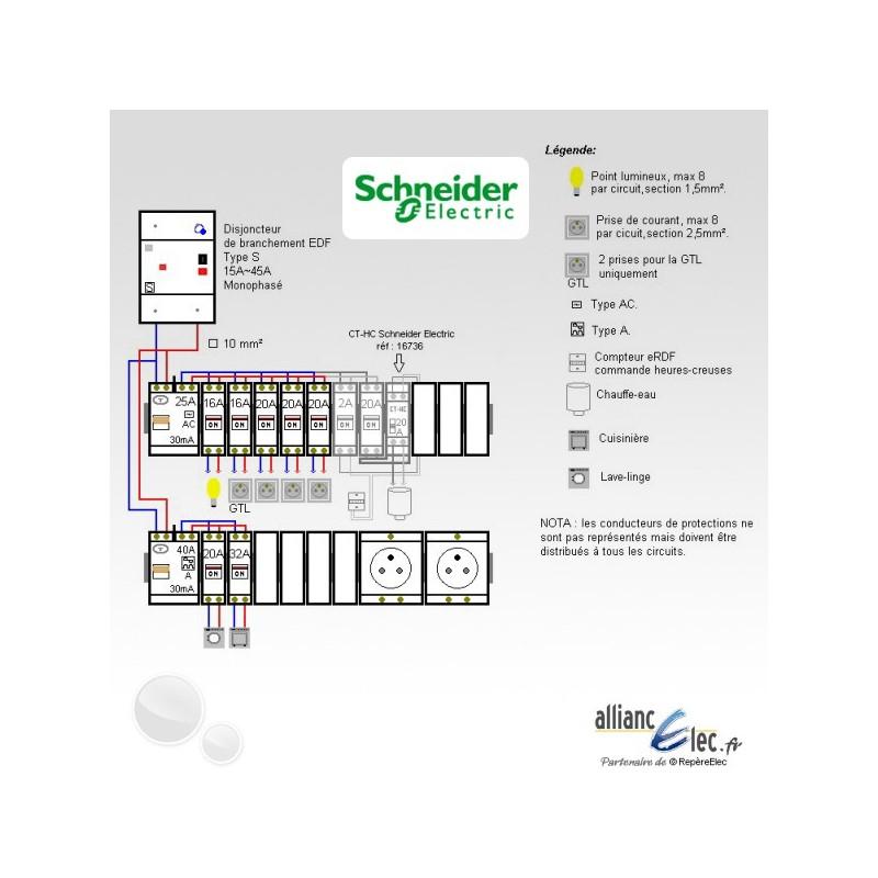 electrique complet schneider surface ? 35 m2 (T1 / T1bis)