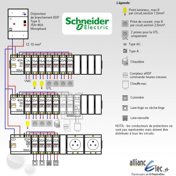 Tableau Electrique Complet Schneider Surface Entre  M Et  M