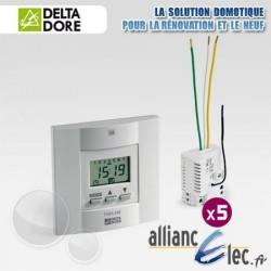 Pack Micromodules Volets Roulants - Programmation et commande centralisée sans fil - Deltadore Pack Tyxia 480