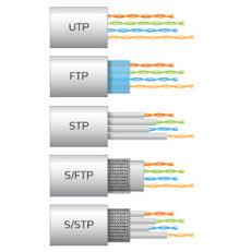 Quelle Diff 233 Rence Entre Les Cables Amp Prises Rj45 Utp Ftp